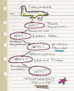 5 Whys Notebook