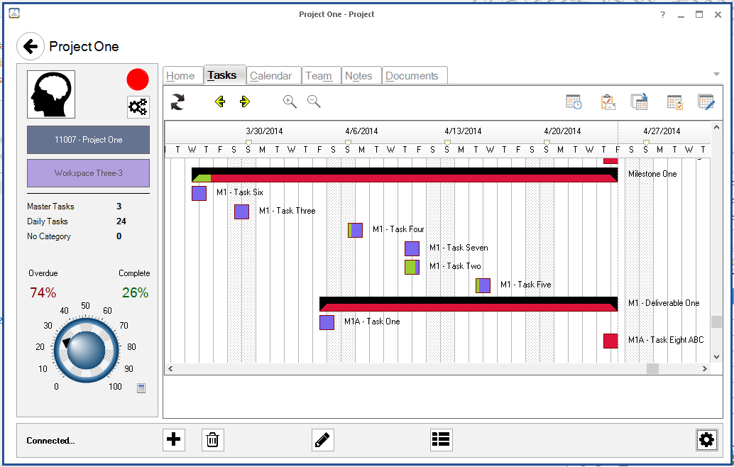 FocusMe Project Tasks Gantt View